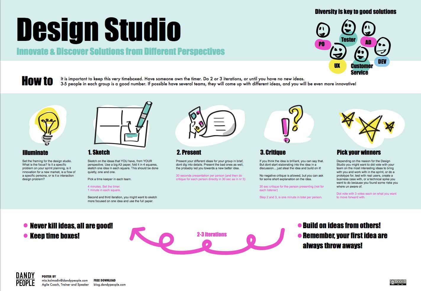 design studio free poster