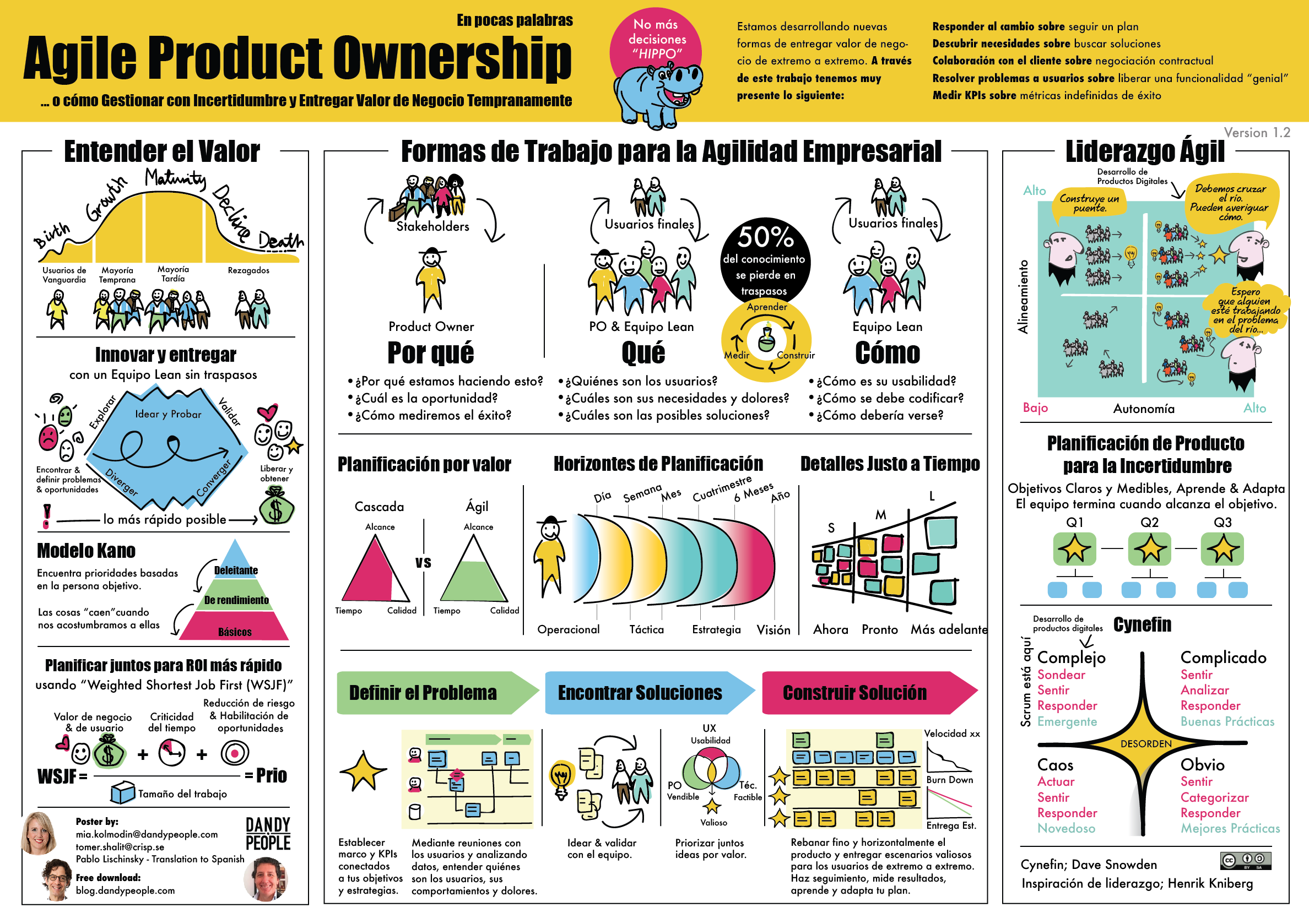 Agile Product Ownership Poster in a Nutshell in Spanish