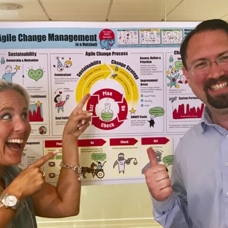 Change Management - Mia o Joel