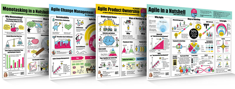 Dandy´s agile posters