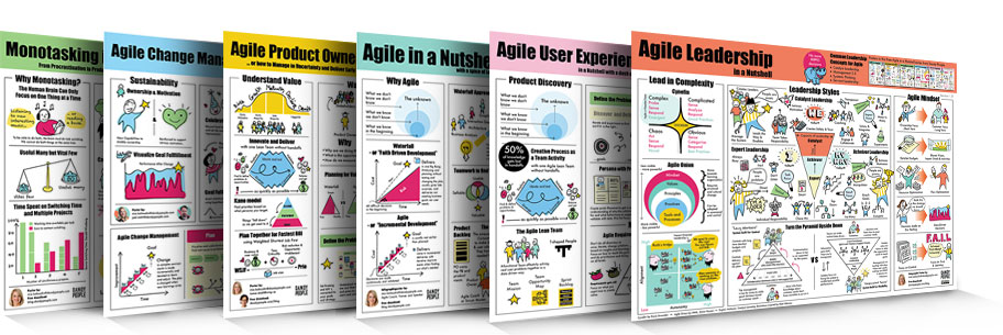 Agile infographic posters