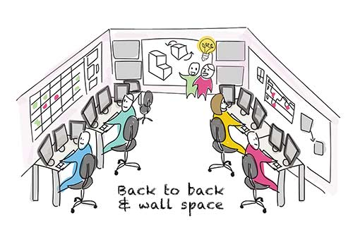 agile team seating