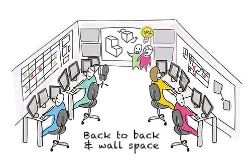 agile team seating
