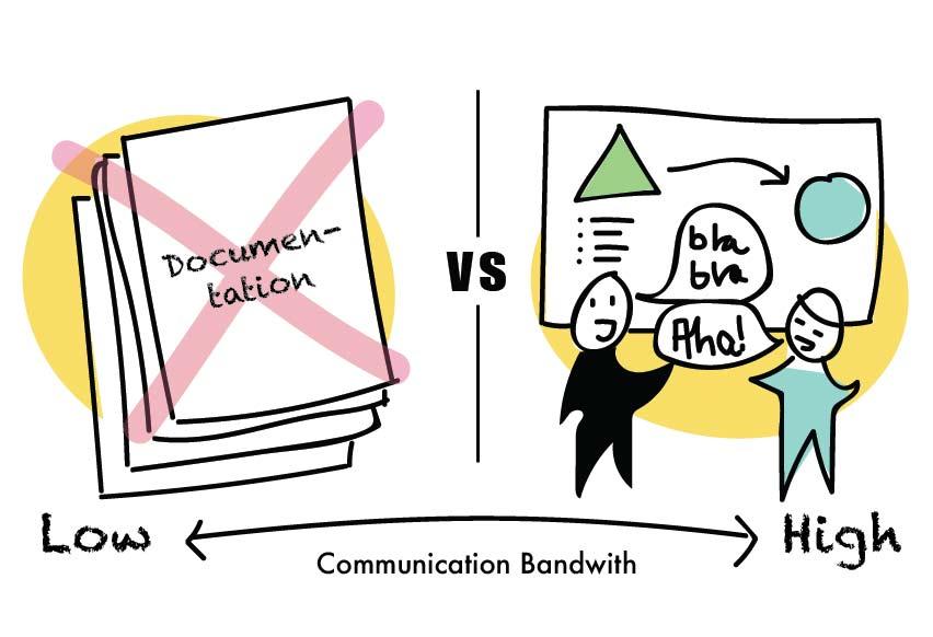 feedback vs documentation