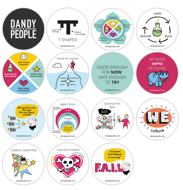 Dandy Agile Stickies