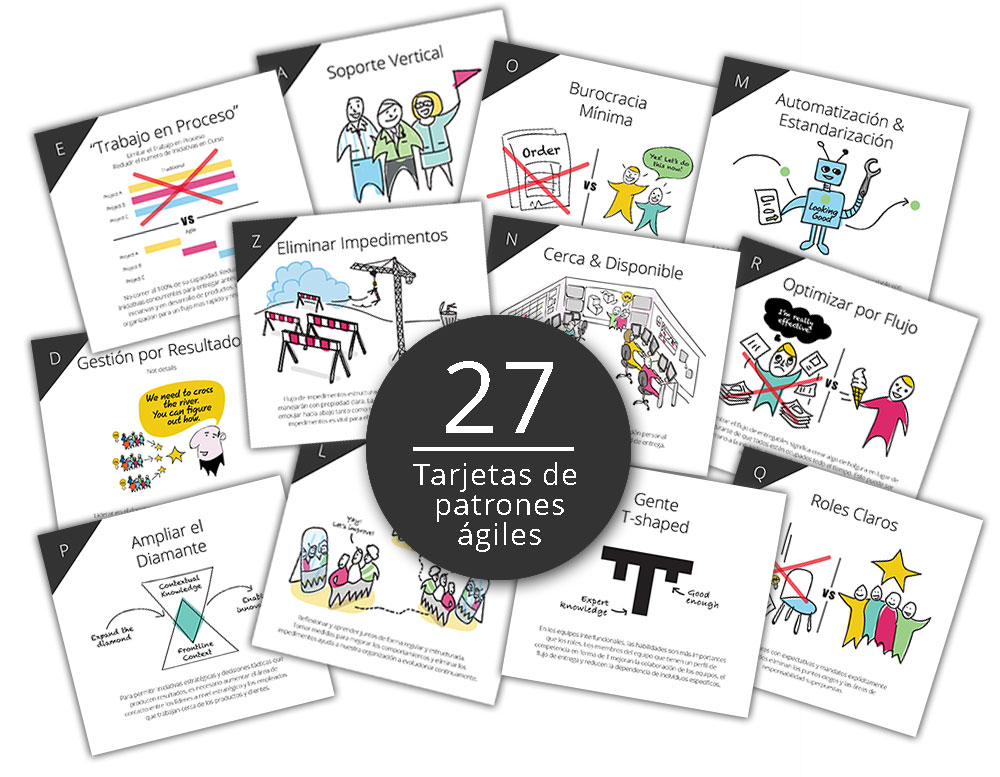 Spanish Agile Pattern Cards
