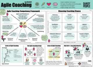 The Free Agile Coaching in a Nutshell Poster