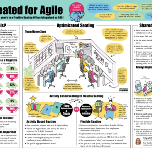 get Seated for Agile