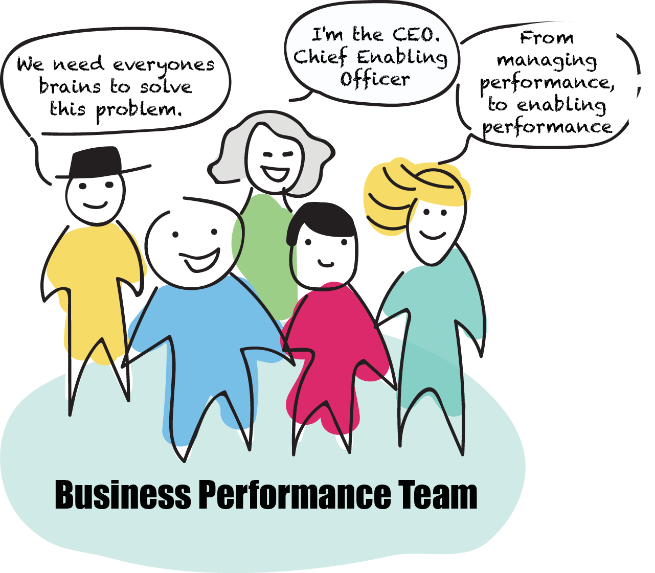 Business Performance Team