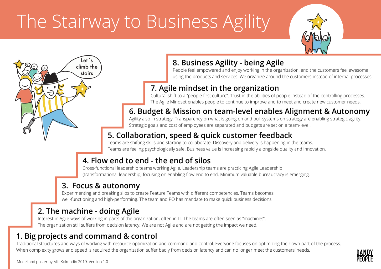 stairway to business agility