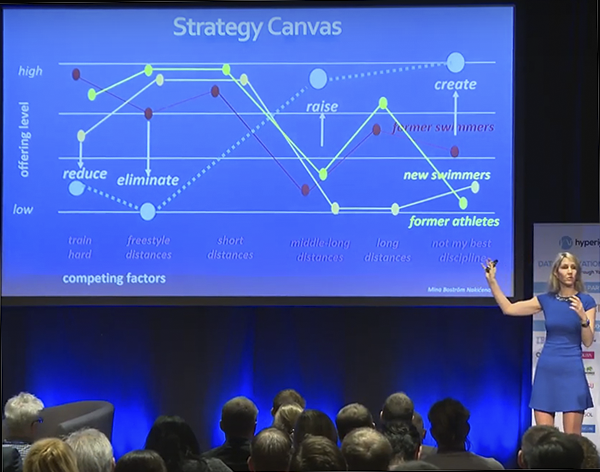 Mina Boström gives lecture about Blue Ocean Strategy