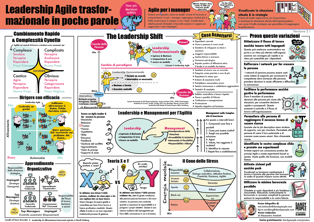Agile-leadership-italian