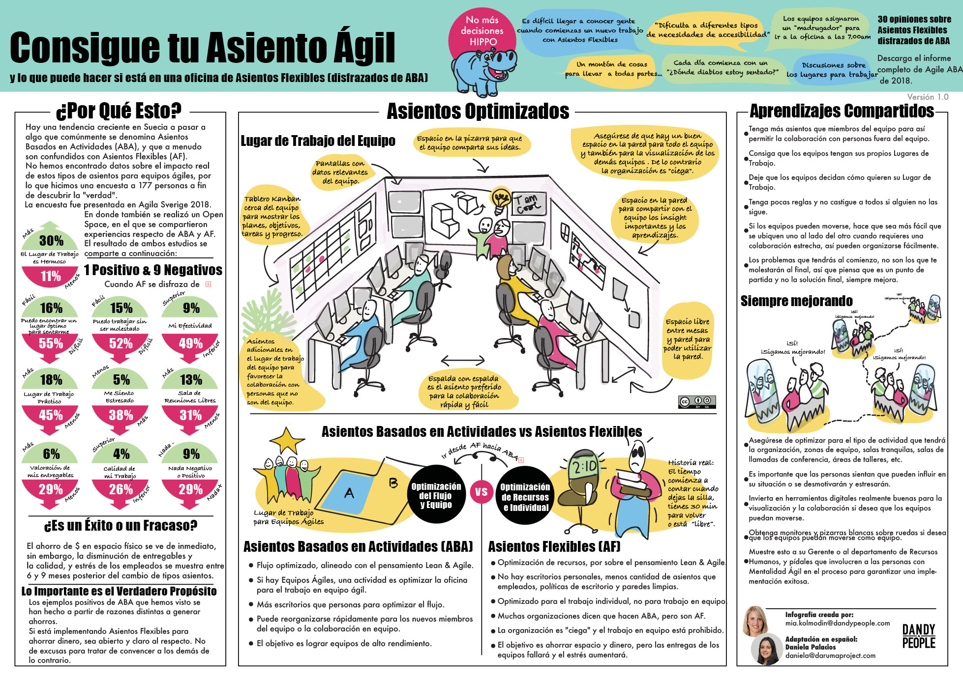 get-seated-for-agile-spanish