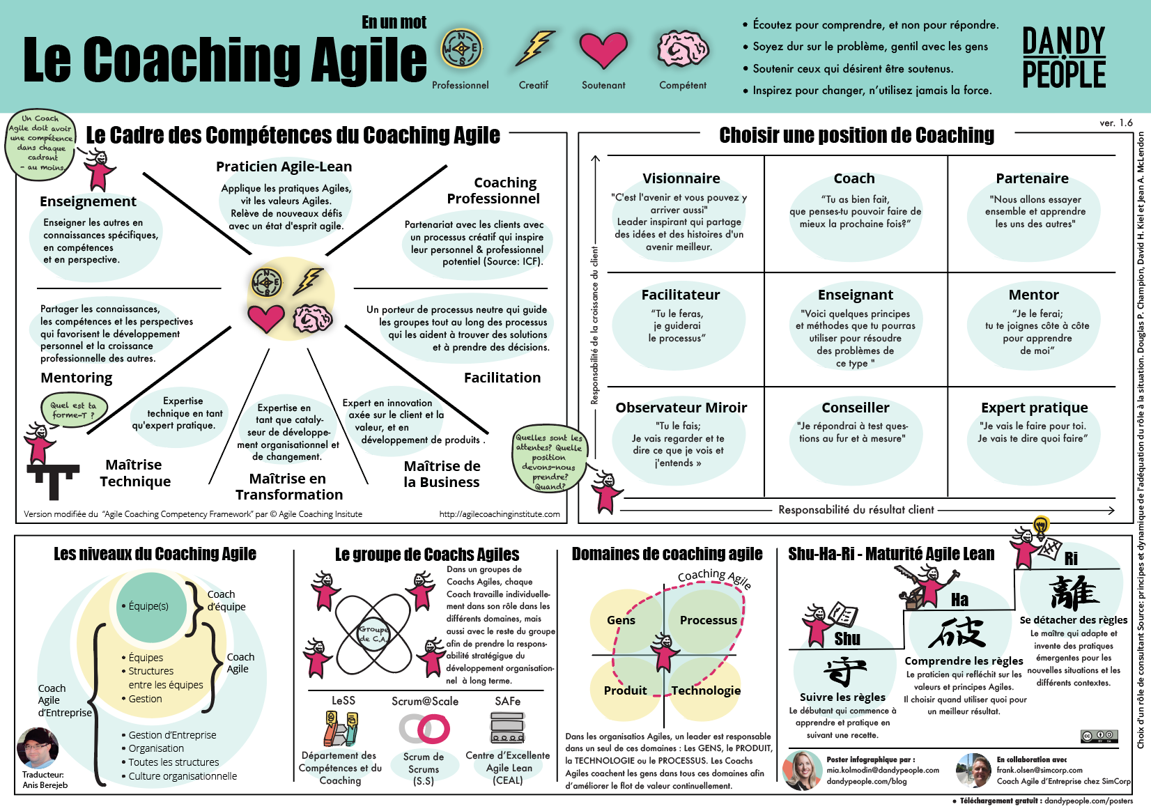 Agile Coaching french