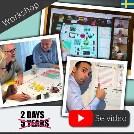 The Agile Business Evolution Lab – Agil affärssimulering Online